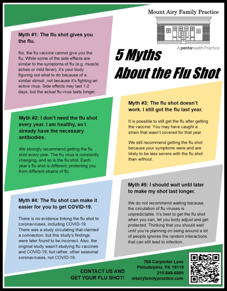 2021 5 Myths about the Flu Shot Poster Image small